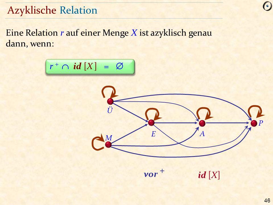Azyklische Relation Eine Relation r auf einer Menge X ist azyklisch genau dann, wenn: r +  id [X ] = 